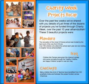 Charity Week Project